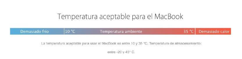 Temperatura del MacBook