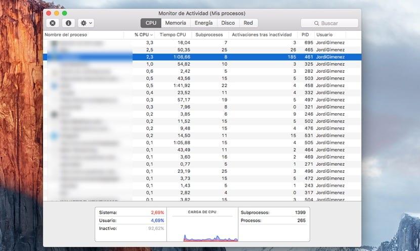 Monitor de actividad CPU