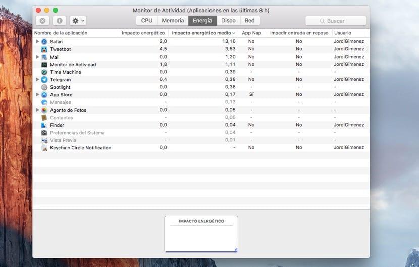Monitor de energía en OS X