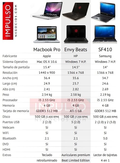 Tabla-comparativa.jpg