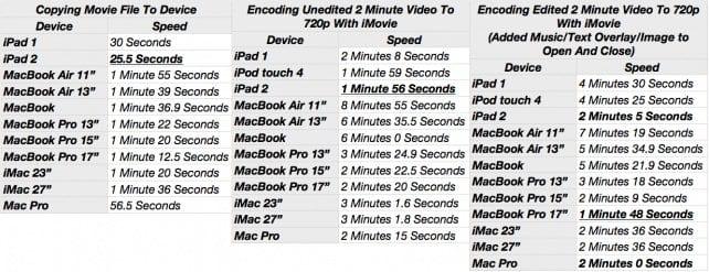rendimiento-iPad-21.jpg