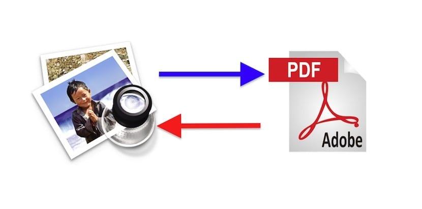 Convertir un PDF a JPG en OS X