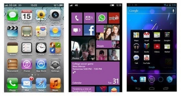 Windows Phone 8 vs iOS 6.0 vs Android 4.0: Comparación