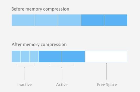 Compresion-memoria-1