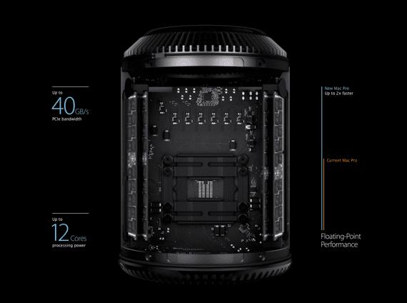 Hablemos del nuevo Mac Pro de Apple, ¿Te gusta este cambio?