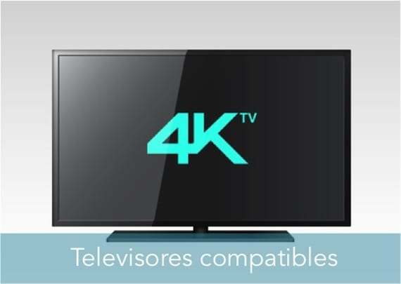 TELEVISORES COMPATIBLES. PANTALLA