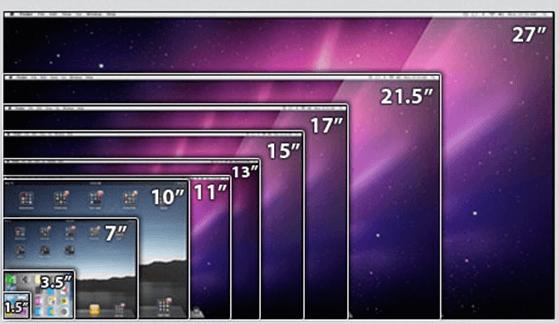 Escoge bien el tamaño de pantalla que necesitas |©SpencerCal Design