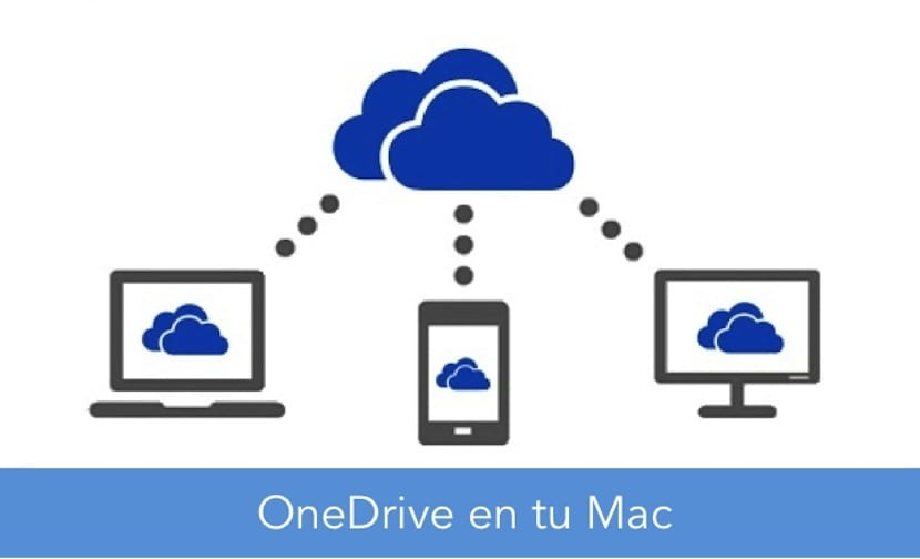 how to connect one drive app mac