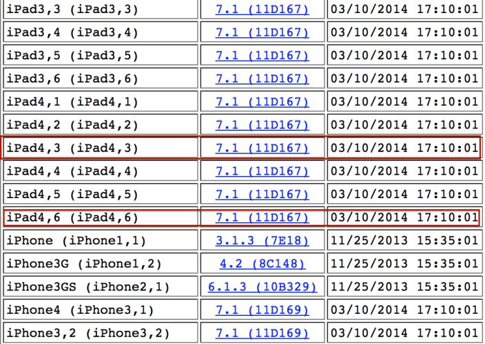 iOS 7.1 revela nuevos modelos de iPad