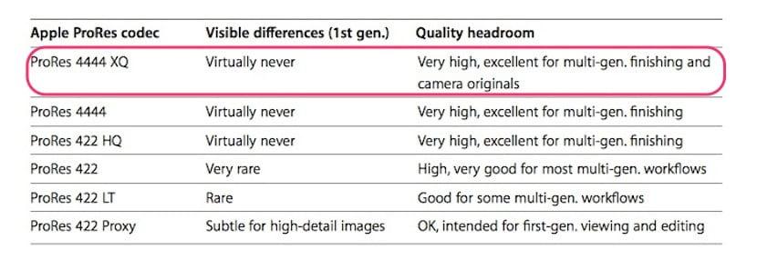 Tipos-de-calidades