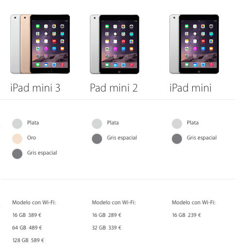 Gama iPad Mini en la actualidad