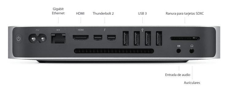 Mac Mini Conectividad