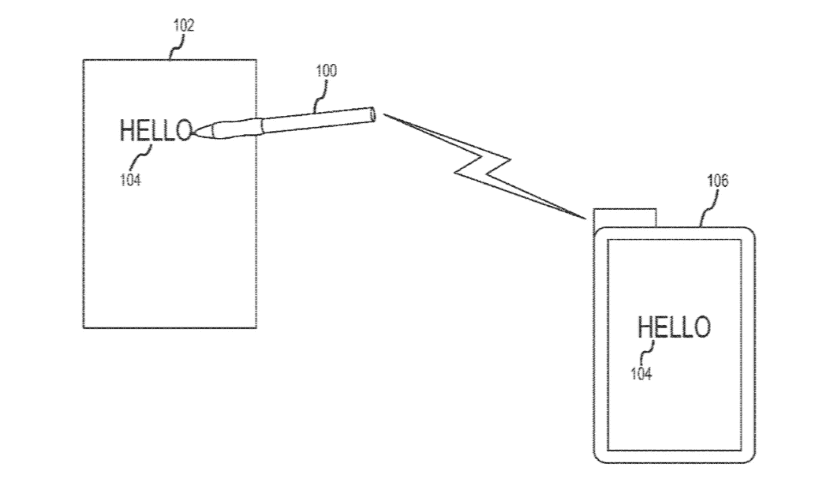 Communicating stylus apple patente