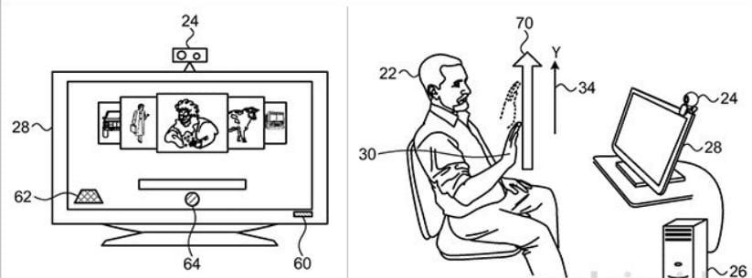 patente parecida al Kinect para el Apple TV y Mac