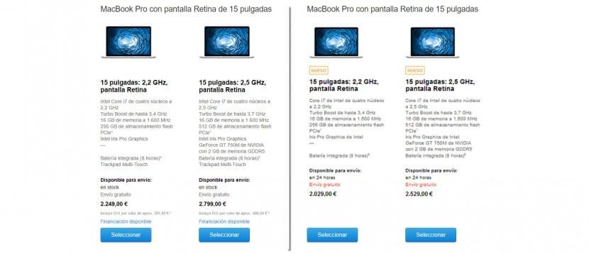 Macbook-pro-retina-subida-precios-0