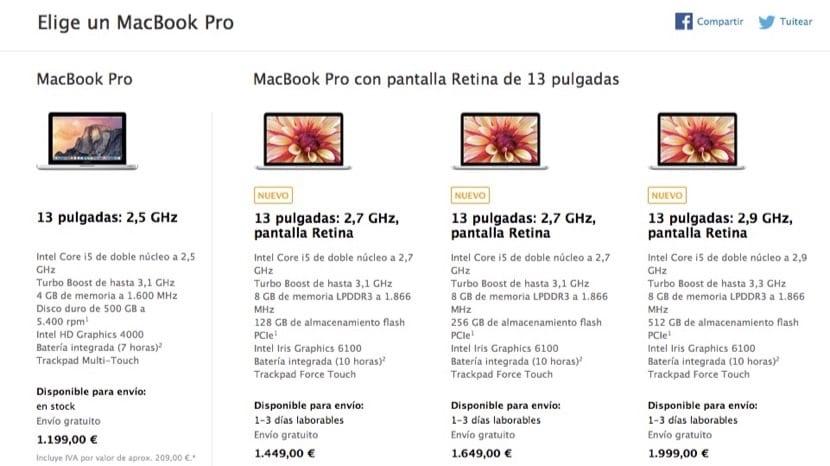 Precios-Macbook-Pro