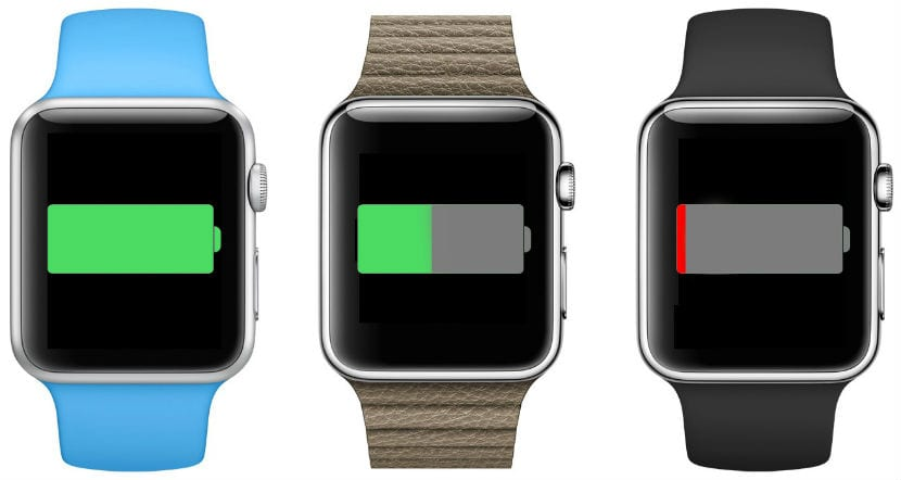 apple watch batería
