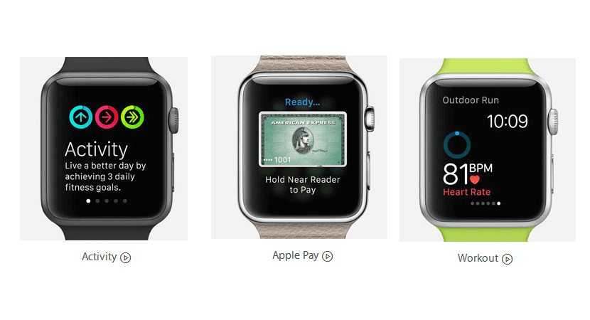 apple watch activity apple pay workout
