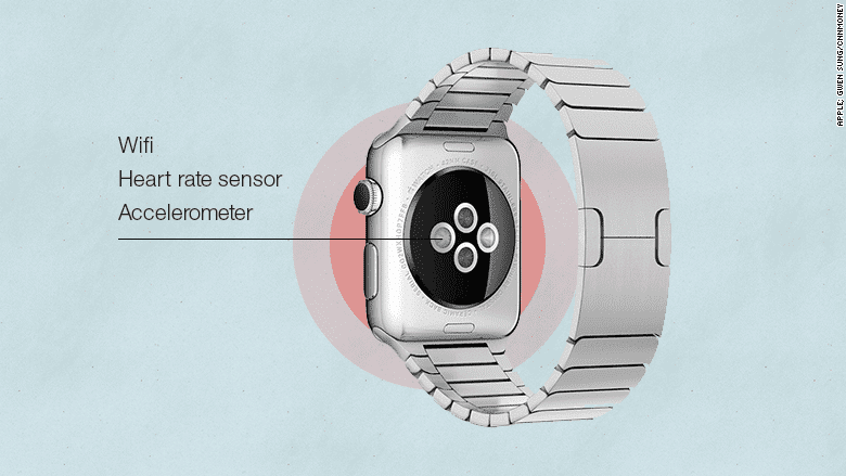 sensores apple watch