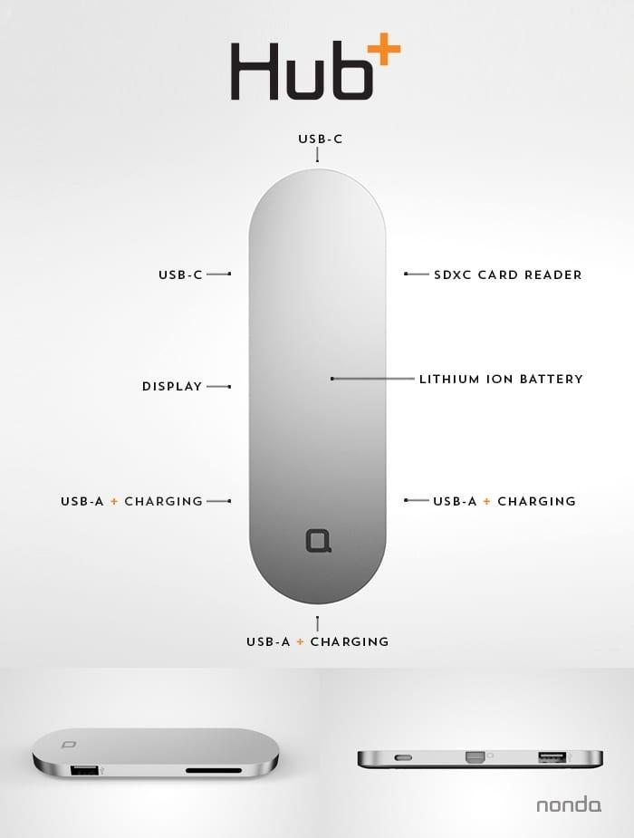 Hub + for USB-C