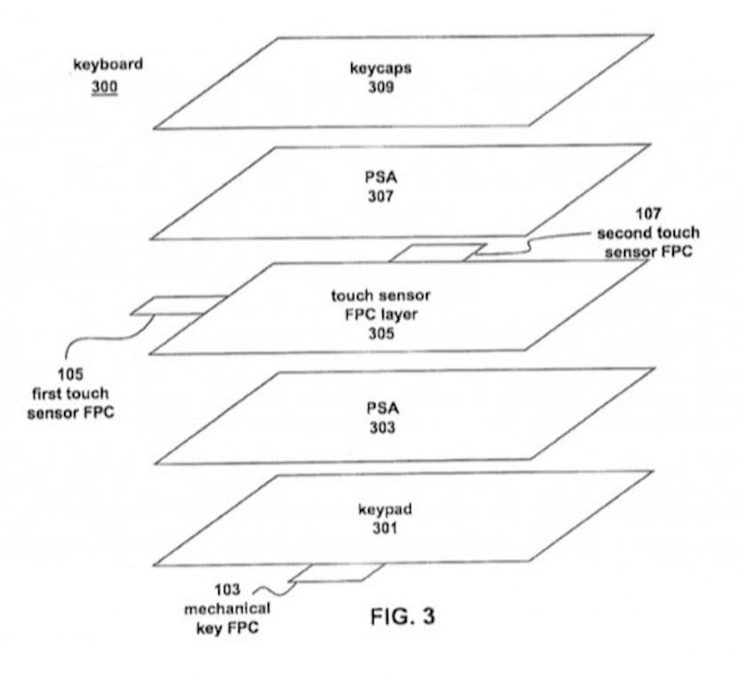 capas-teclas-fucion-keyboard
