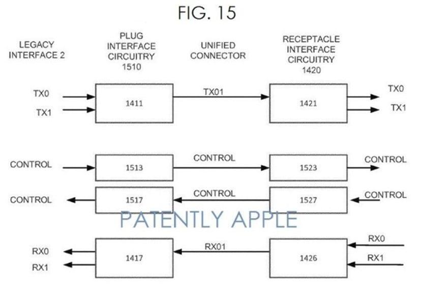 usb-c-patente