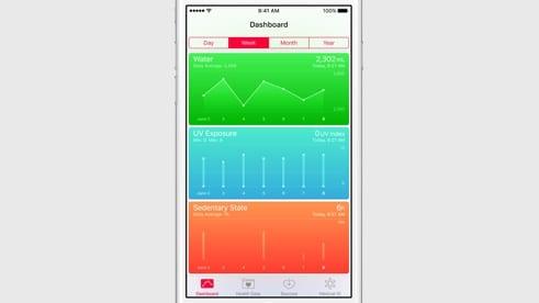 Salud iOS 9