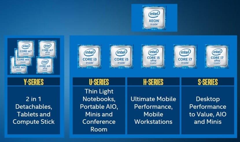 Intel Skylake-procesadores-mac-0