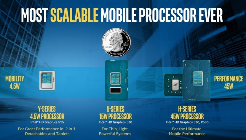 Intel Skylake-procesadores-mac-1