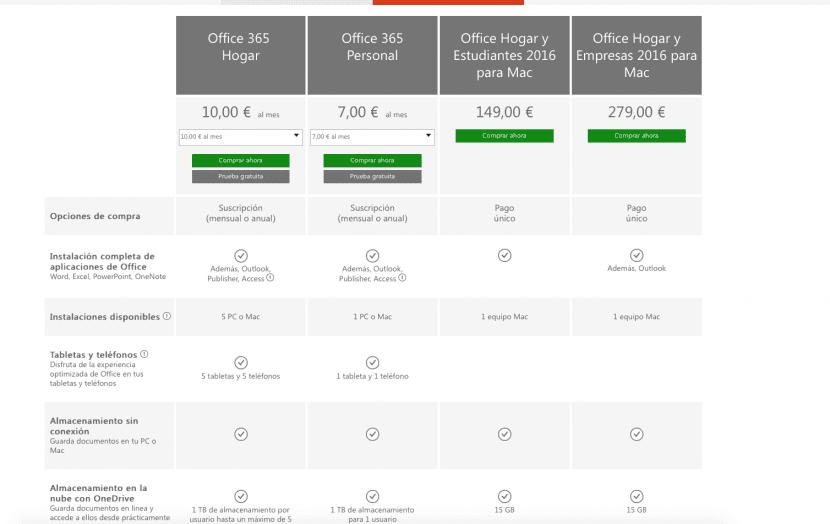 Office 2016-versión independiente-comprar-0