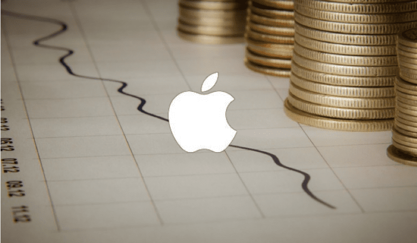 Resultados financieros apple-cuarto trimestre-record ventas-0