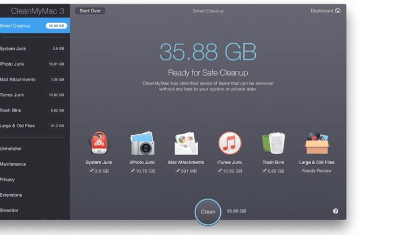 cleanmymac-1