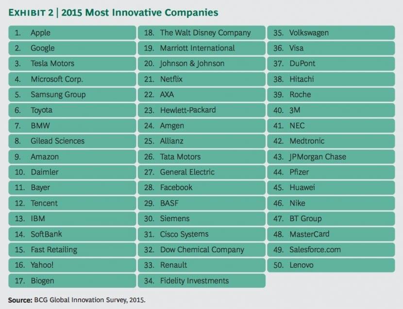 Apple-compañía-innovadora-0