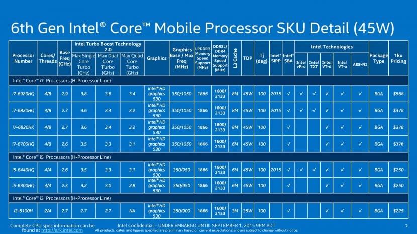 MacBook Pro 2016-Skylake-1