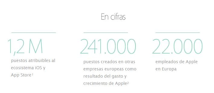 empleo-apple