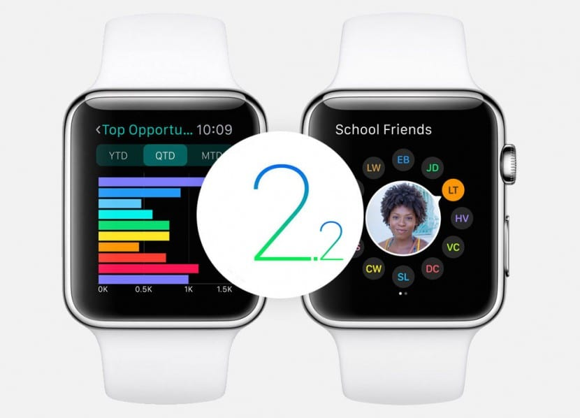 Apple Watch-watch os 2.2-beta 6-0