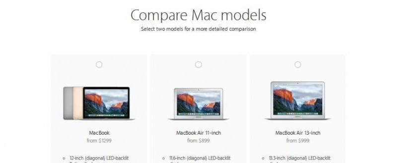 compare mac models