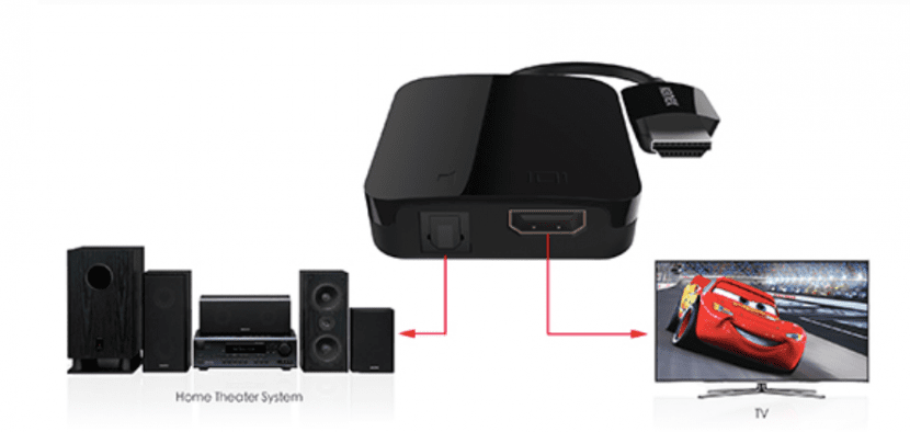 kanex-audio-apple-tv-1