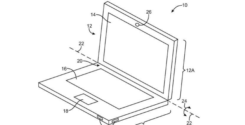 Sim Mac patente