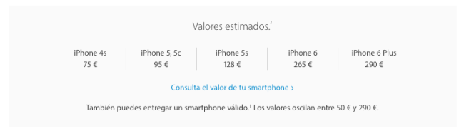 Valor iPhone plan renove Apple