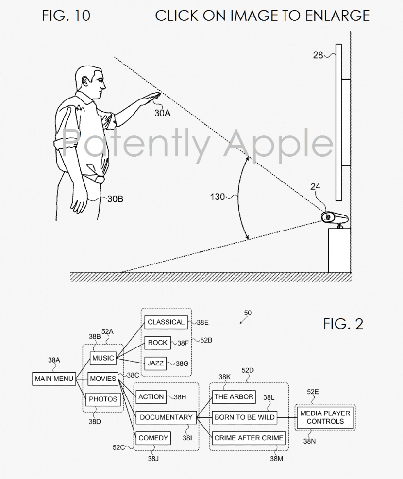 La patente con la que podríamos manejar Apple TV con gestos y 3D