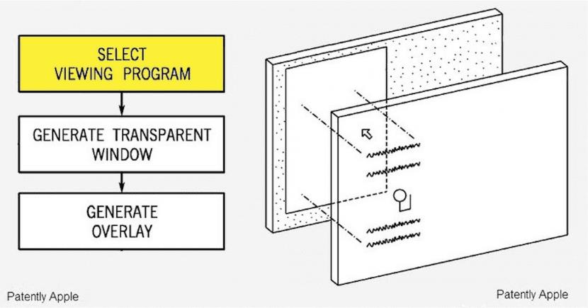 Apple patenta pantalla de realidad aumentada