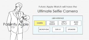 Patente del Apple Watch 2 con cámara y nuevos botones