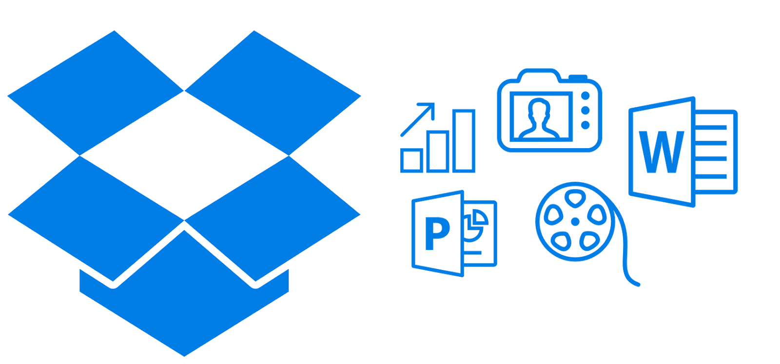 how to delete dropbox from mac