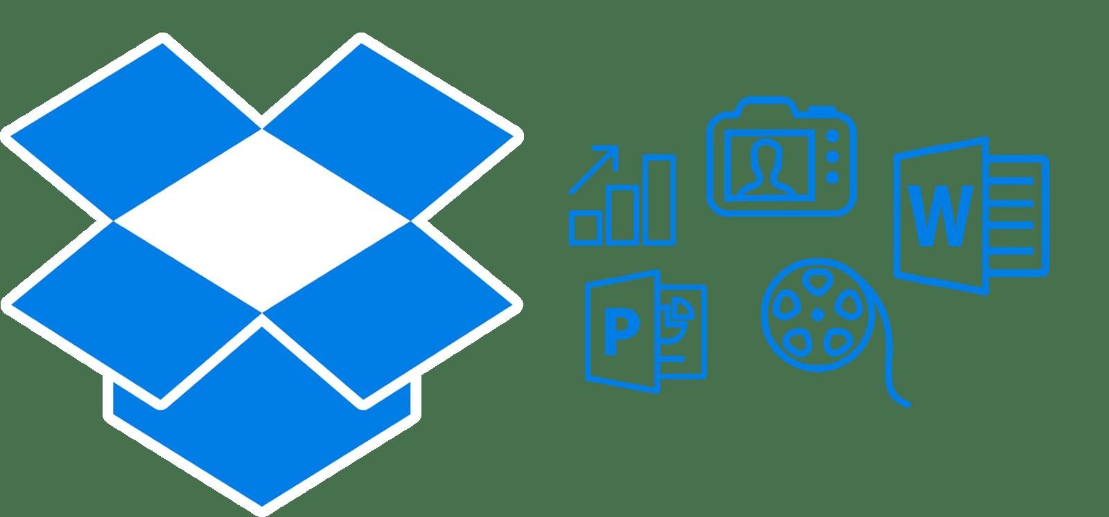 Presentación de Dropbox con integración de servicios