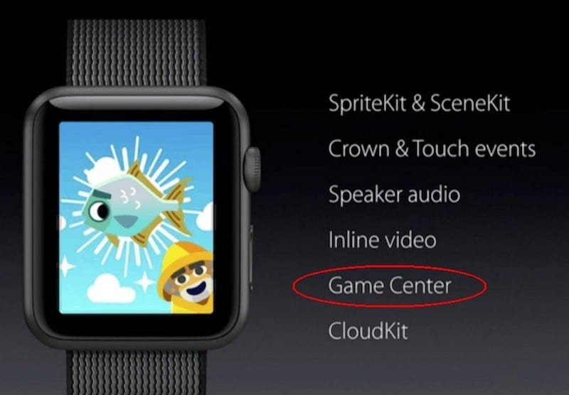 watchOS-game-center