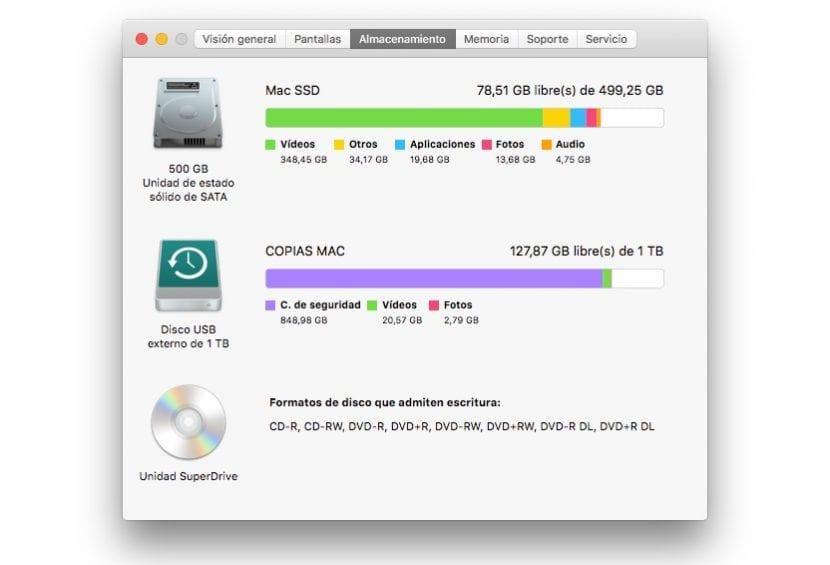 Disco duro lleno en Mac