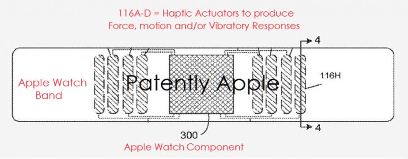 Patente AW