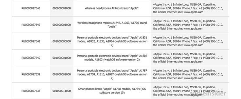 nuevos-productos-de-apple