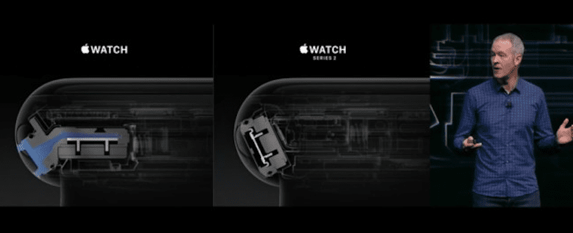 Apple-Watch-Altavoz